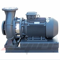 KNS end suction pump